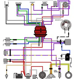 evinrude johnson outboard wiring diagrams mastertech marine omc ignition wiring diagram [ 988 x 1165 Pixel ]