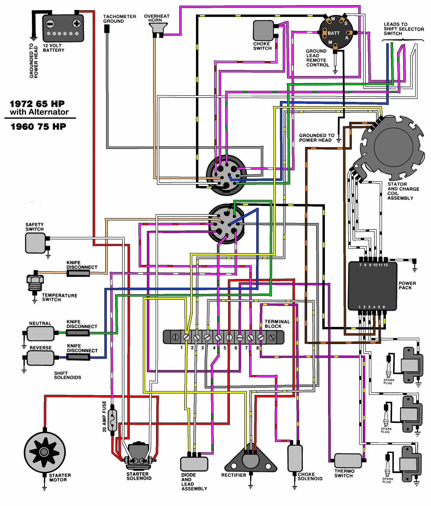 hight resolution of evinrude johnson outboard wiring diagrams mastertech marine 65 hp 1972 electric shift
