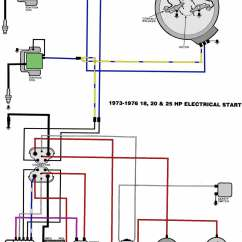 Chrysler Wiring Diagrams Schematics Bryant Forced Air Furnace Diagram Evinrude Johnson Outboard -- Mastertech Marine