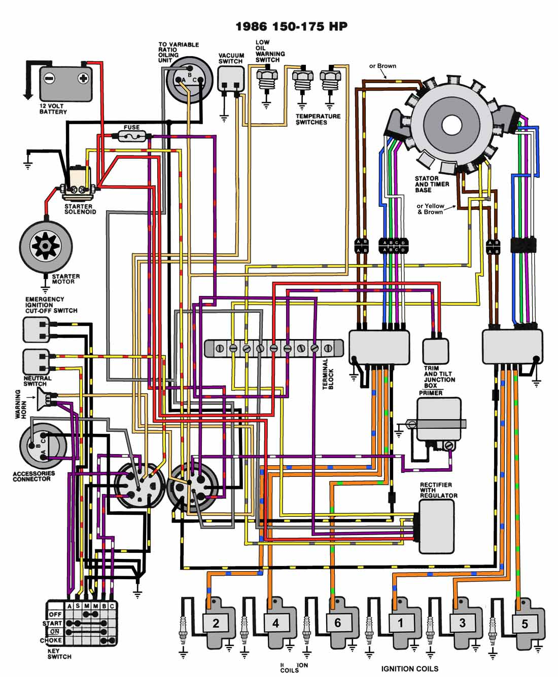 hight resolution of evinrude johnson outboard wiring diagrams mastertech marinev 6 motors 150 u0026 175 hp 1986