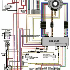 Evinrude Outboard Ignition Switch Wiring Diagram Rectangular Venn 1988 Get Free