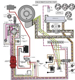 johnson 150 outboard wiring diagram data wiring diagram johnson 1997 outboard 115 hp wiring diagram 150 [ 1600 x 1648 Pixel ]