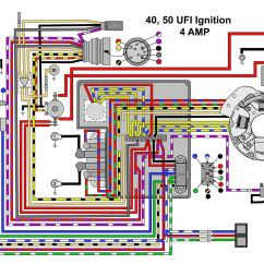 2002 Evinrude 90 Ficht Wiring Diagram For A Three Way Switch 150 Fuel Pump Schematic Etec System Outboards