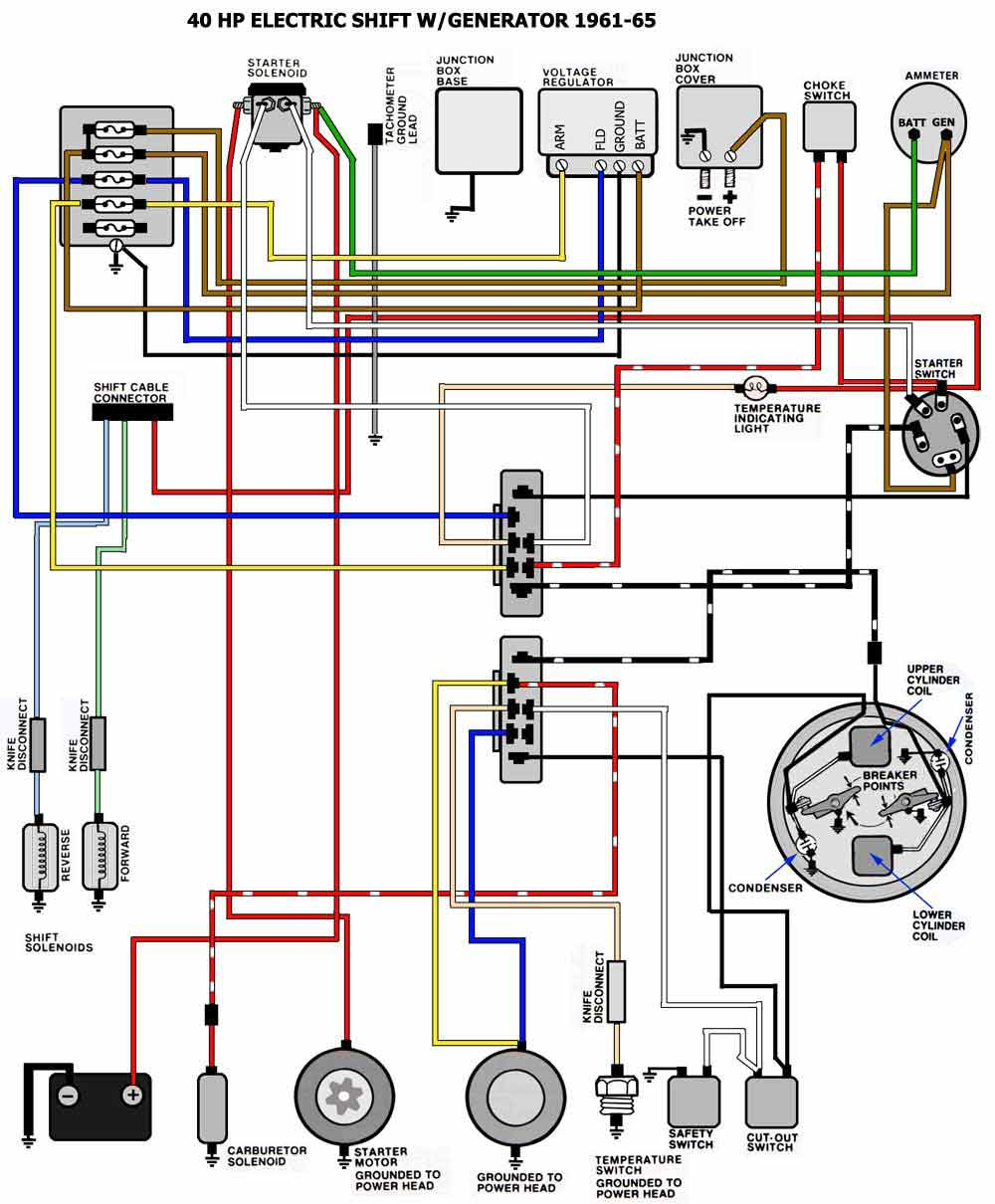 66 mustang ignition wiring diagram 2003 bmw x5 stereo evinrude johnson outboard diagrams mastertech marine 40 hp electric shift 1961 1966