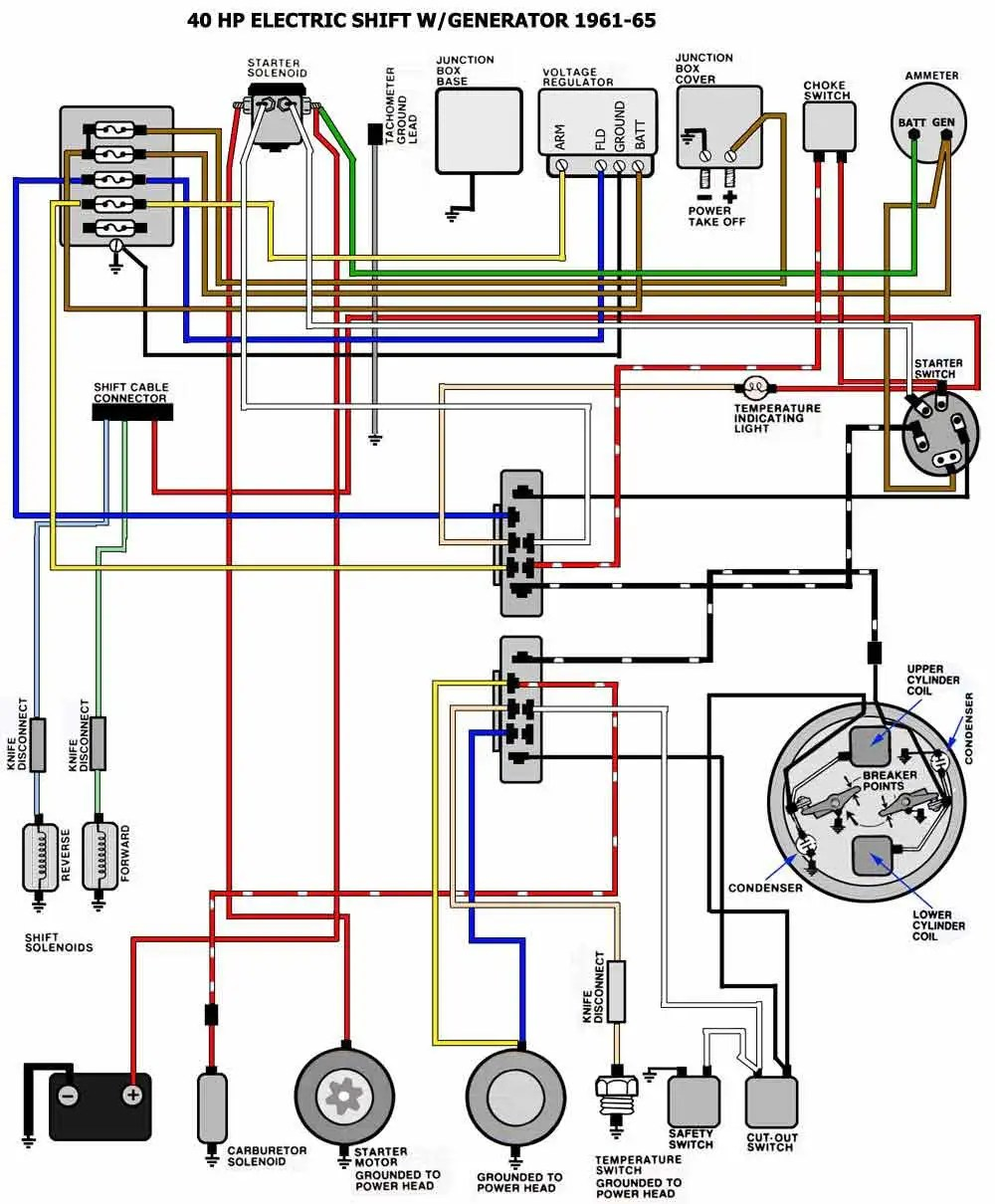 medium resolution of evinrude johnson outboard wiring diagrams mastertech marine 40 hp electric shift