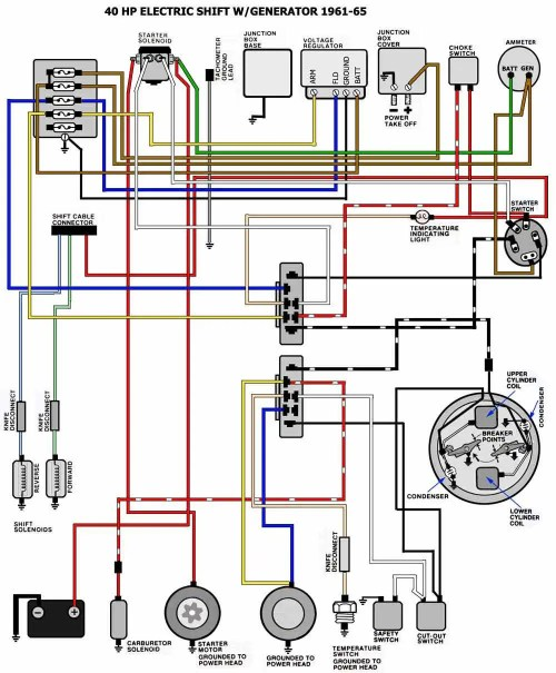 small resolution of evinrude johnson outboard wiring diagrams mastertech marine 40 hp electric shift