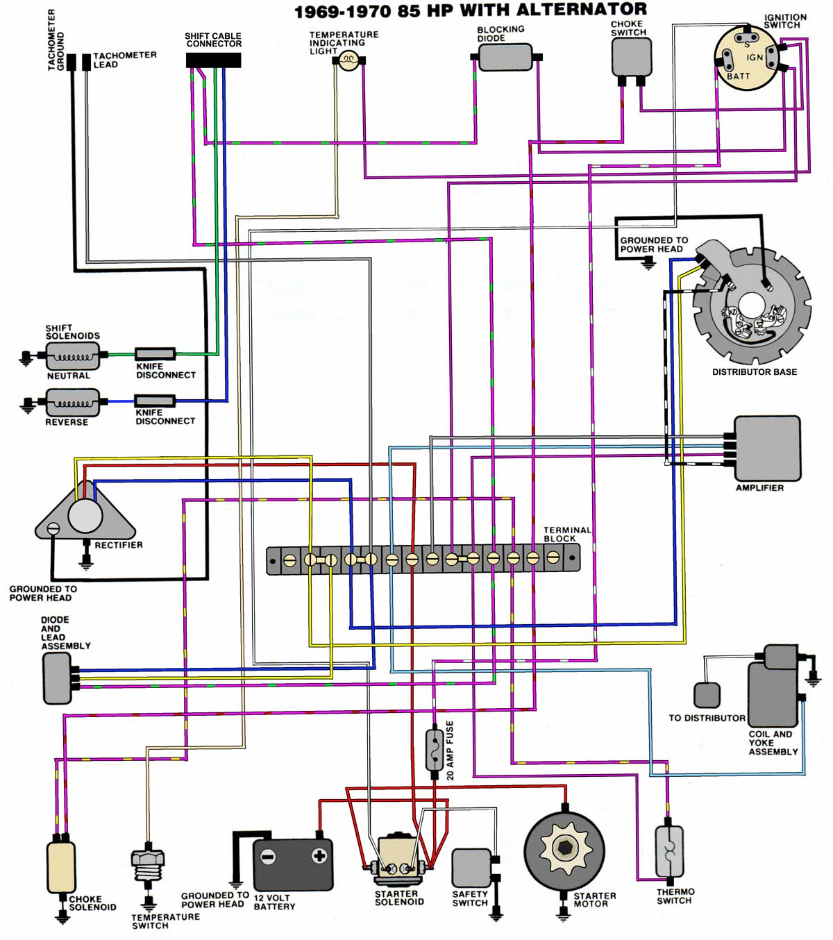 wiring diagram yamaha outboard ignition switch 2006 klr 650 1976 johnson evinrude schema diagrams tilt trim