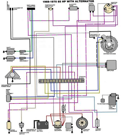 small resolution of evinrude johnson outboard wiring diagrams mastertech marinev 4 85 hp motors