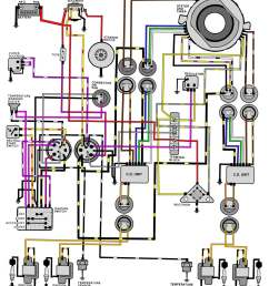 johnson outboard wiring schematics detailed schematics diagram rh jppastryarts com 1998 johnson 90 hp wiring diagram [ 1284 x 1500 Pixel ]