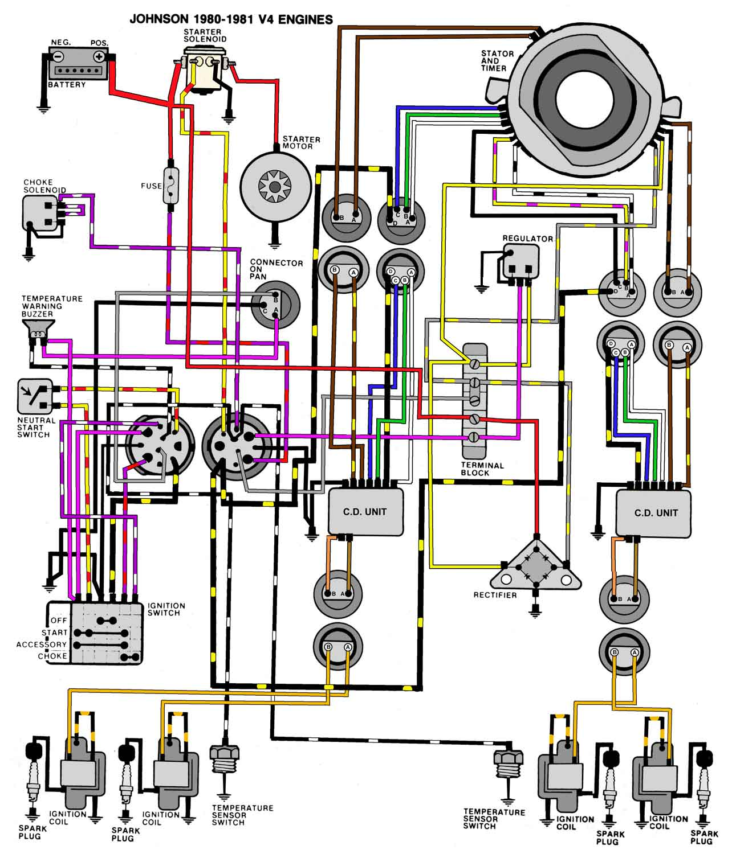Wiring Diagram Johnson 508180 | Wiring Diagram