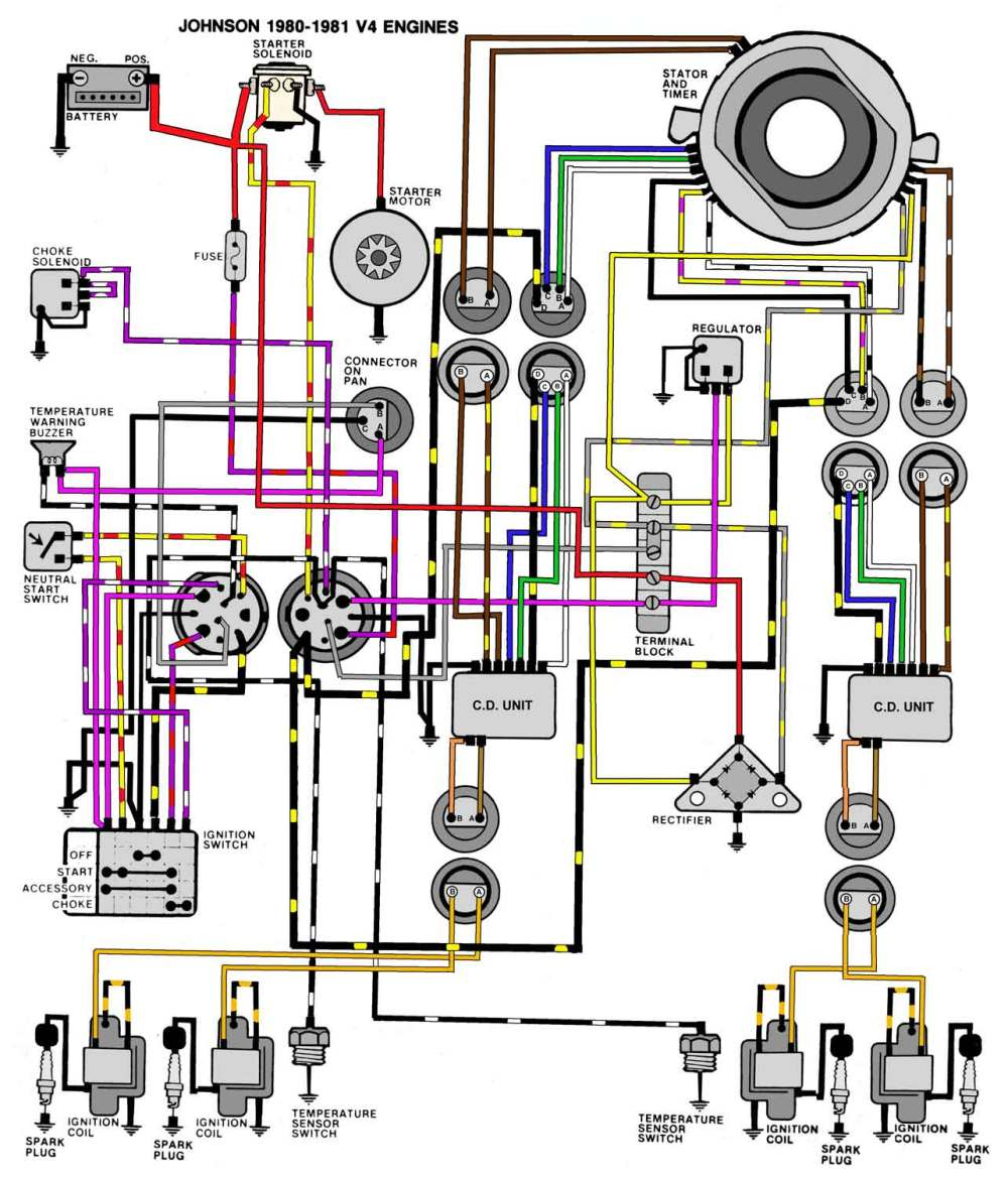 medium resolution of evinrude johnson outboard wiring diagrams mastertech marine rh maxrules com
