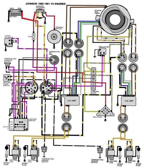 small resolution of evinrude johnson outboard wiring diagrams mastertech marine rh maxrules com