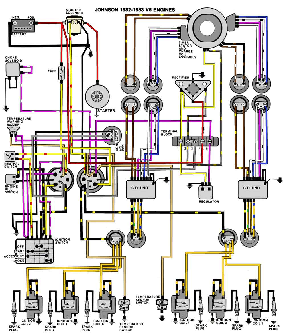 hight resolution of yamaha 225 outboard wiring diagram