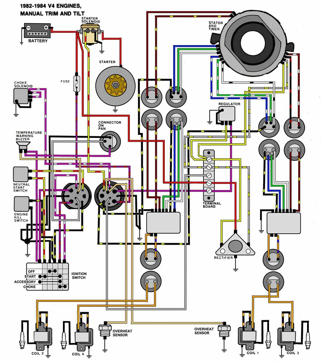 Wiring Diagram Johnson Outboard Motor Automotivegarage Org 1987 50Hp  Johnson Wiring-Diagram 1991 Johnson 25 Hp Wiring Diagram