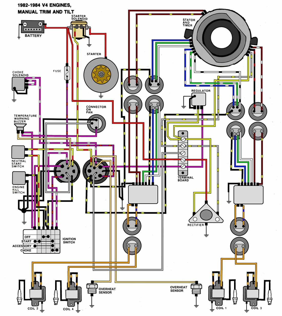 evinrude outboard ignition switch wiring diagram rv 1982 90hp wire colors page 1
