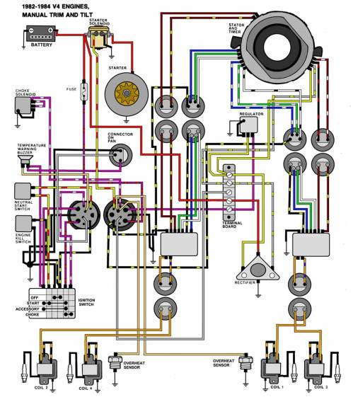 small resolution of motor wiring diagram for 76 85 hp evinrude wiring diagram third level rh 14 8 12 jacobwinterstein com 135 hp evinrude wiring diagram 1976 evinrude 135