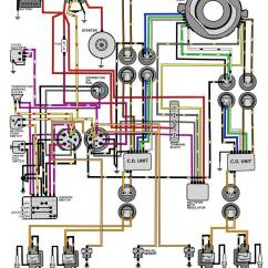 Evinrude 70 Wiring Diagram Ac Electric Car Typical 2relay Trim Tilt Different View Colors May Vary Johnson Outboard Diagrams Mastertech Marine