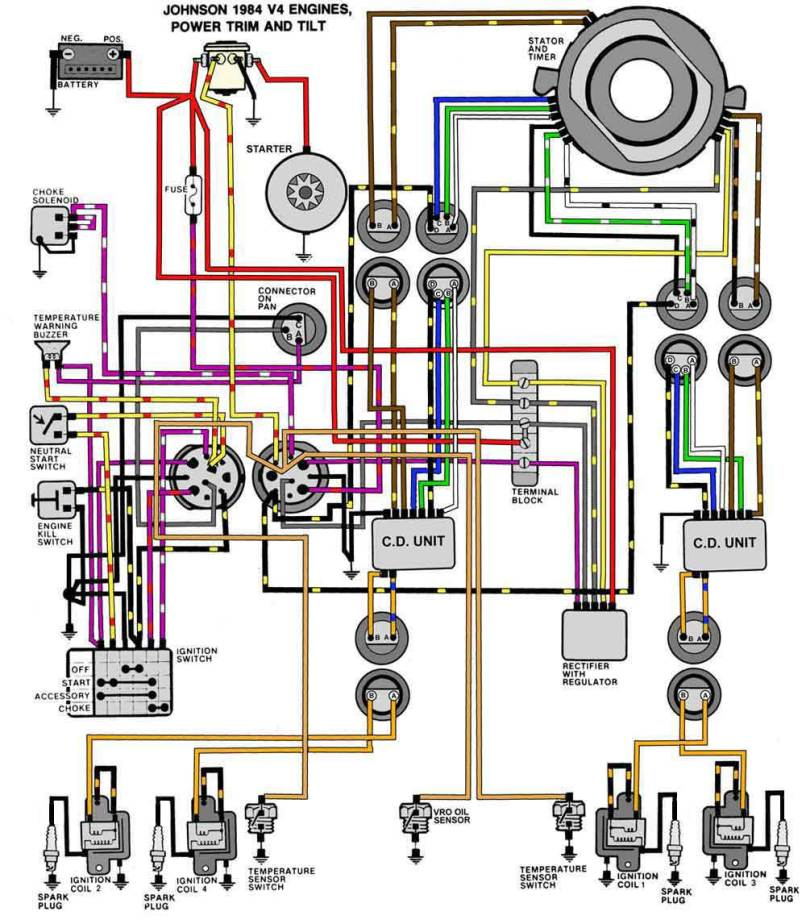 Wiring Diagram Yamaha Outboard Motor