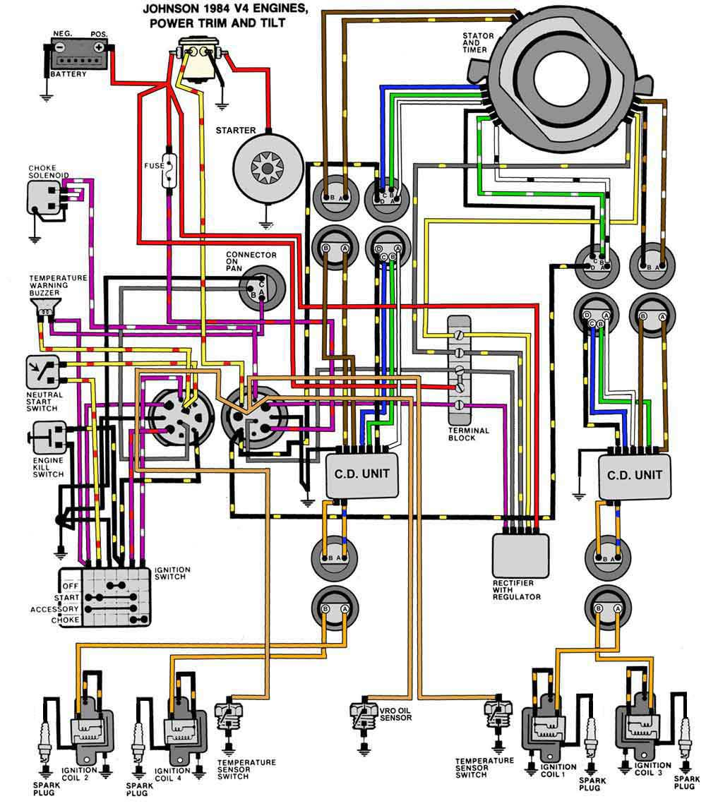 hight resolution of evinrude johnson outboard wiring diagrams mastertech marine 1985 omc ignition wiring diagram