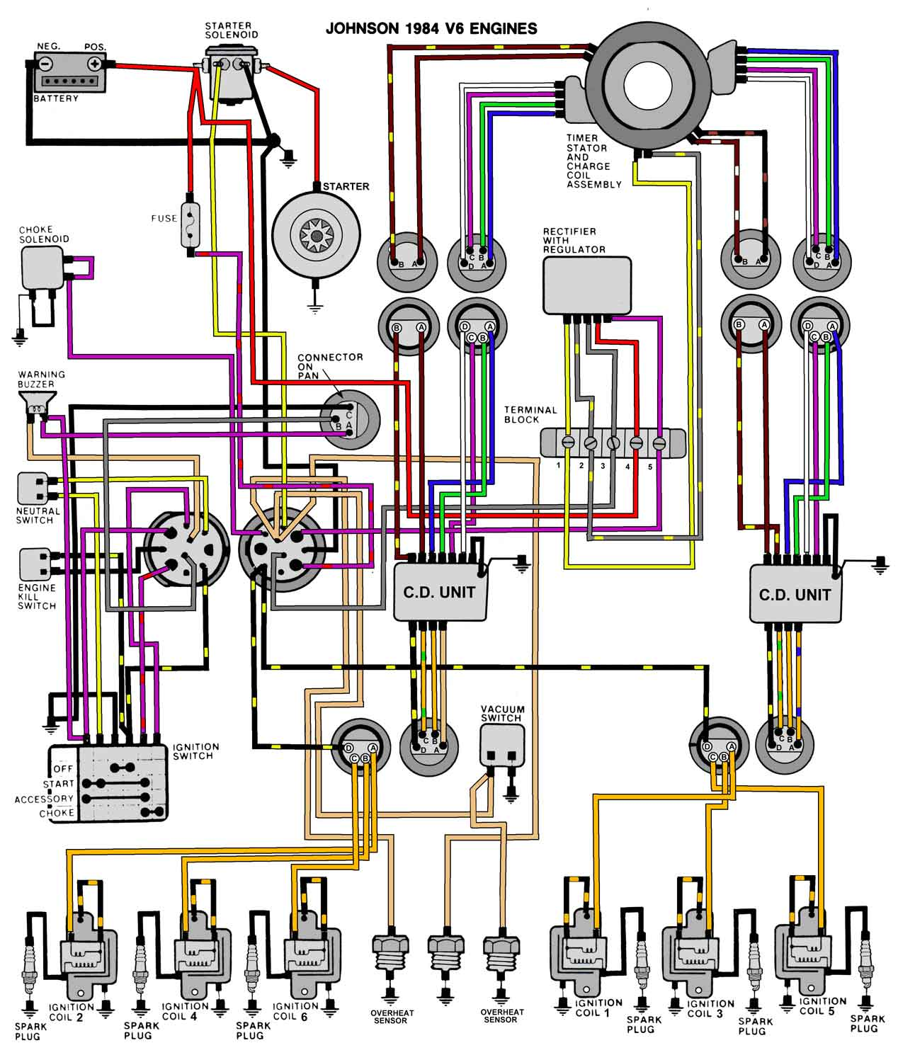 wiring diagram motor dual 4 ohm speaker evinrude johnson outboard diagrams mastertech marine