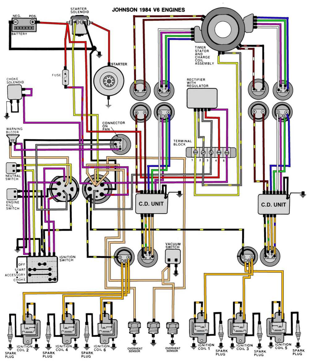 medium resolution of outboard wiring diagrams