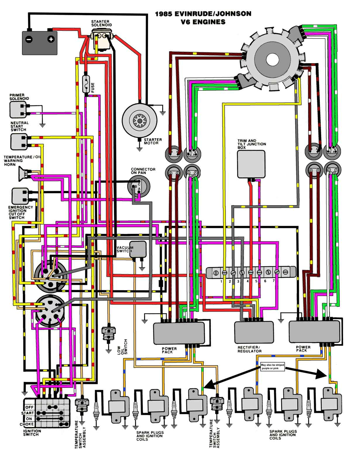 hight resolution of evinrude johnson outboard wiring diagrams mastertech marine evinrude tilt trim wiring diagrams evinrude wiring diagrams