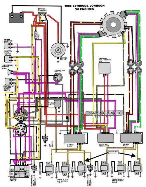 small resolution of evinrude johnson outboard wiring diagrams mastertech marineevinrude wiring diagrams 3