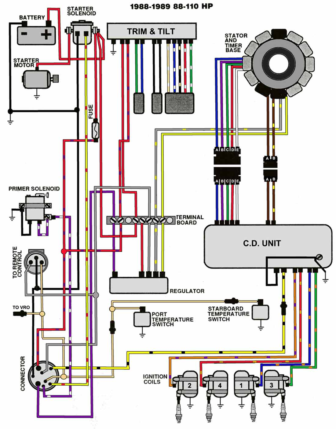 john deere l120 automatic wiring diagram two speed motor 3 phase 1990 mustang ignition switch best library v 4 88 110 hp