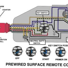 Typical Wiring Diagram Clarion Dxz375mp Common Outboard Motor Trim And Tilt System Diagrams Surface Mount Remote Control