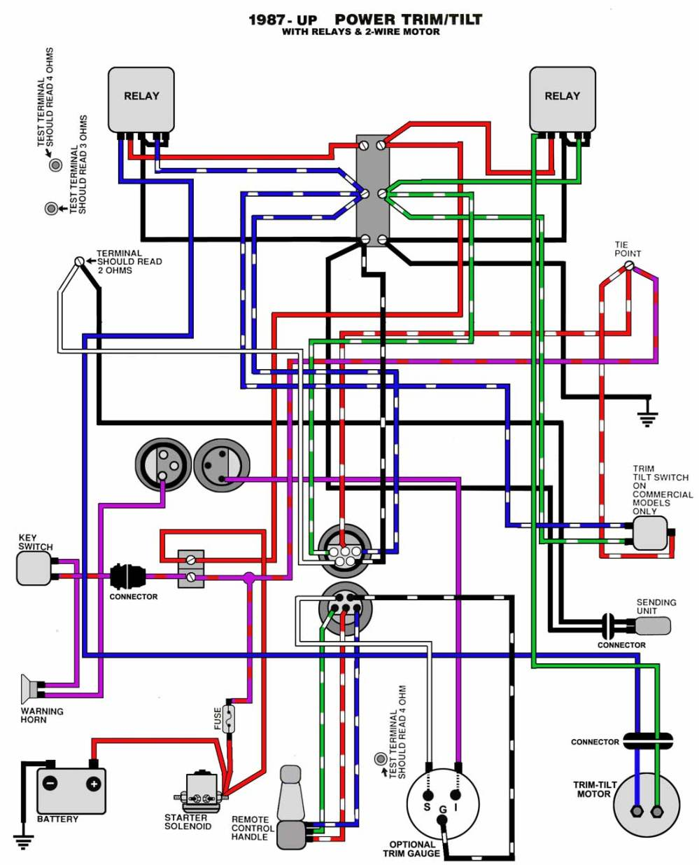 medium resolution of common outboard motor trim and tilt system wiring diagrams starter wiring diagram trim tilt 1987
