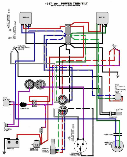 small resolution of common outboard motor trim and tilt system wiring diagrams starter wiring diagram trim tilt 1987