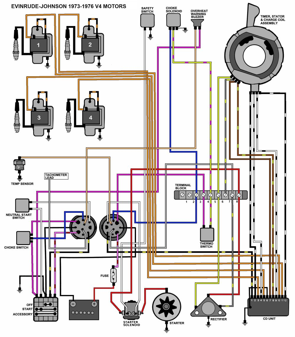 medium resolution of mercury outboard control wiring diagram 40 hp johnson on radio 1960 super sea horse 40 hp wiring harness page 1 iboats boating