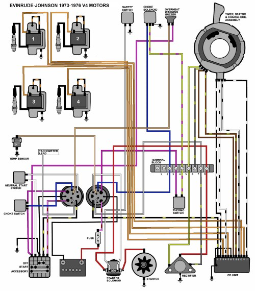 small resolution of evinrude wiring diagram on 1987 wiring diagram used omc 1987 wire diagram 1987 omc wiring diagram