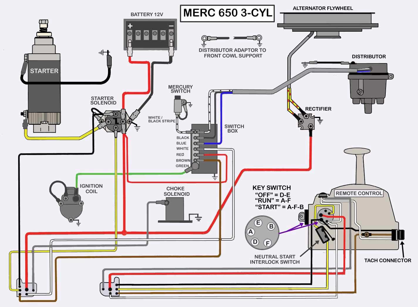 50 hp mercury outboard wiring diagram