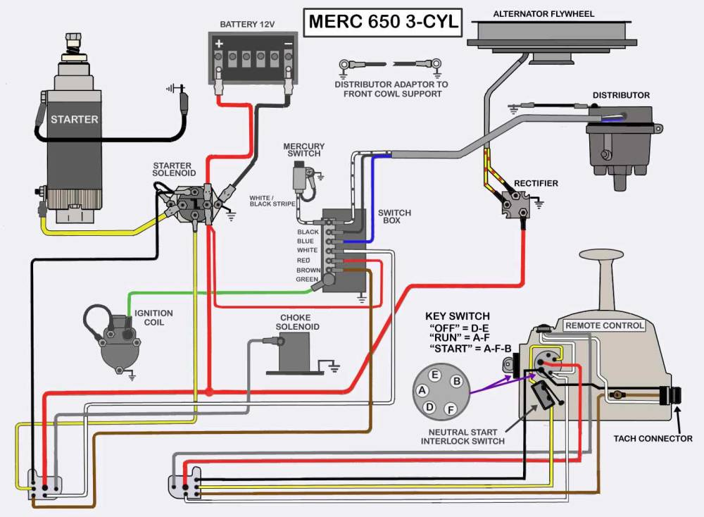 medium resolution of mercury outboard control wiring wiring diagram load mercury outboard remote control wiring