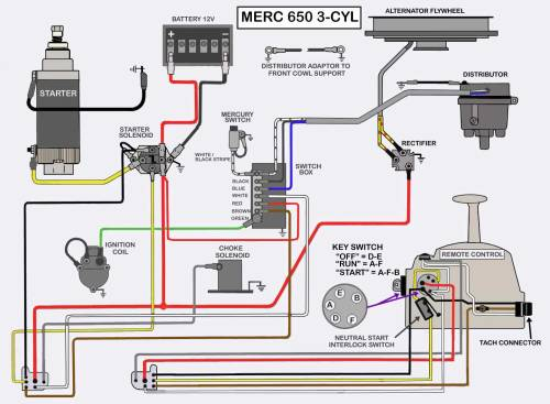 small resolution of mercury outboard control wiring wiring diagram load mercury outboard remote control wiring