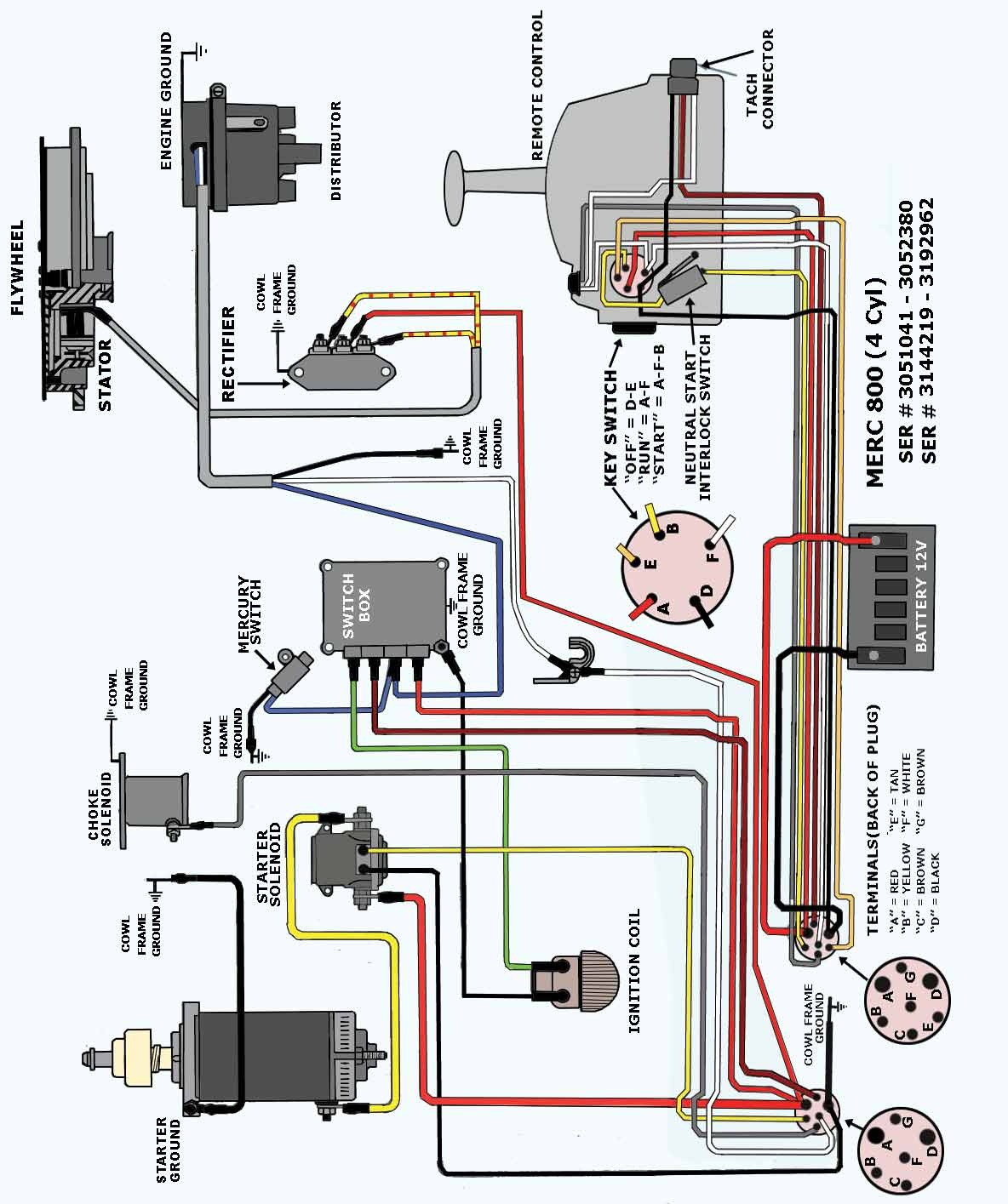 boat ignition switch wiring diagram  wiring diagram