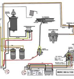 mercury outboard wiring diagrams mastertech marin mercury outboard diagram 2005 40hp 4 stroke internal  [ 1076 x 883 Pixel ]