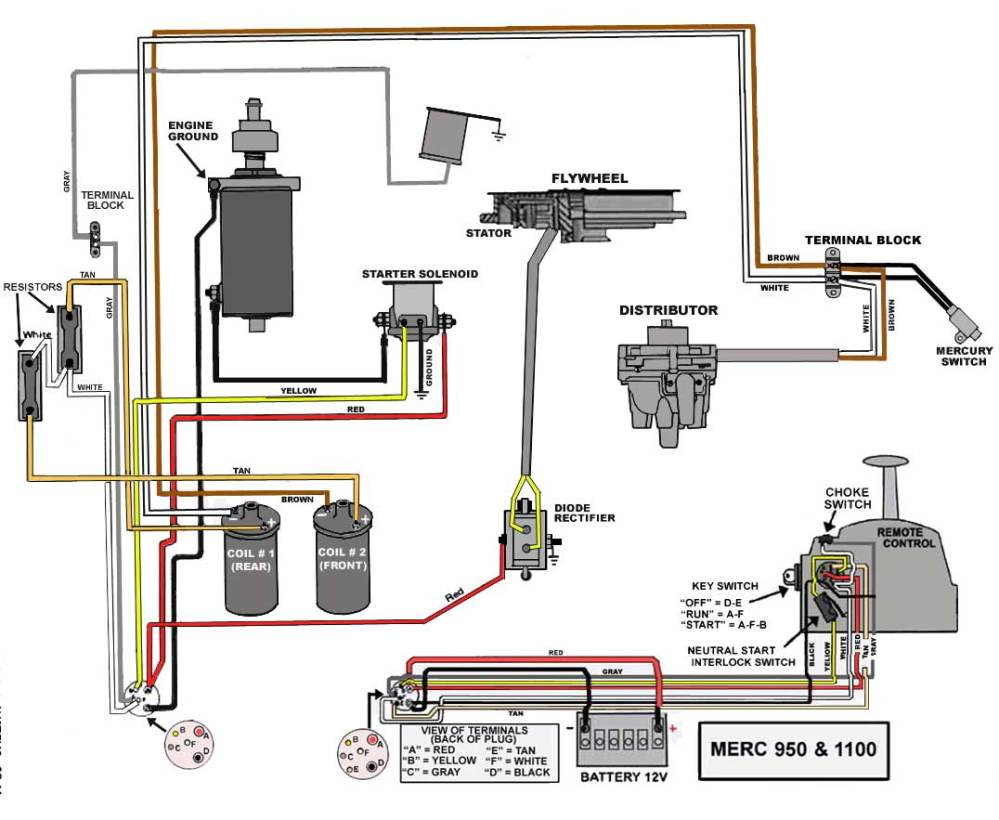 medium resolution of mercury outboard wiring diagrams mastertech marin mercury outboard diagram 2005 40hp 4 stroke internal