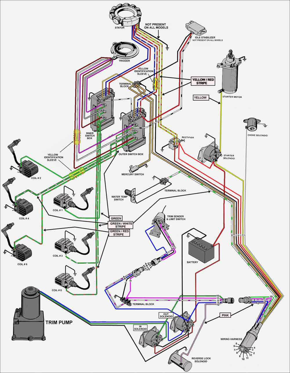 medium resolution of mercury outboard wiring diagrams mastertech marin wiring diagram for mercury 150 xr2