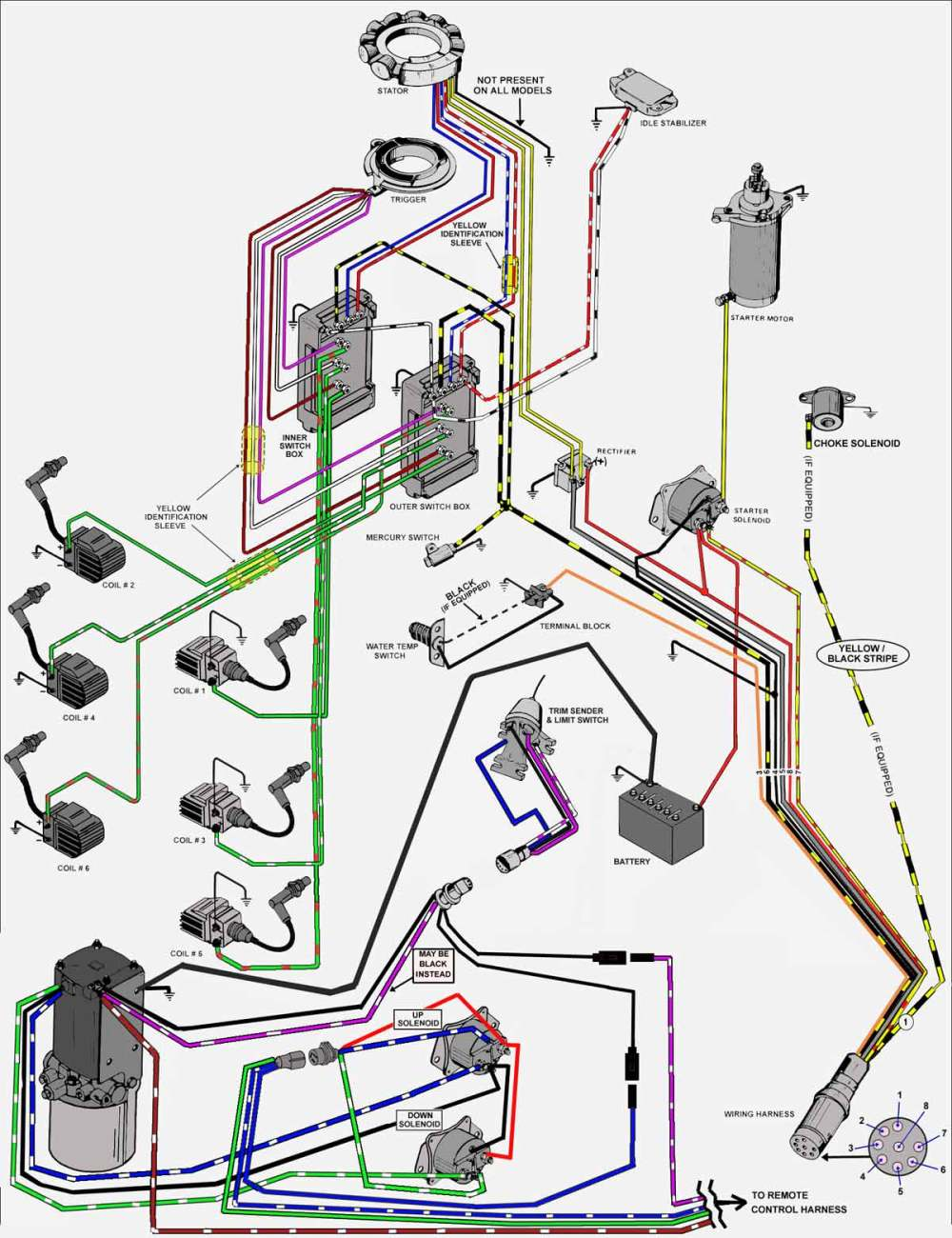 medium resolution of mercury outboard wiring diagrams mastertech marin 1998 mercury outboard wire schematics