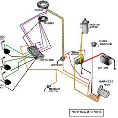 1969 John Deere 140 Wiring Diagram Speaker How It Works Mercury Outboard Diagrams -- Mastertech Marin