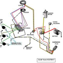 1976 Evinrude 70 Hp Wiring Diagram Frontal Brain No Labels Mercury Outboard Diagrams -- Mastertech Marin