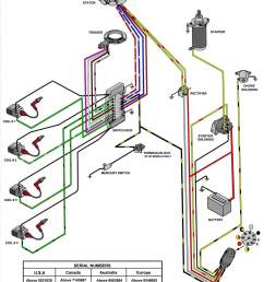 1994 mariner 150 wiring diagram wiring schematic diagram 2 peg mariner 50 hp outboard wiring diagram mariner outboard wiring diagram [ 1000 x 1233 Pixel ]