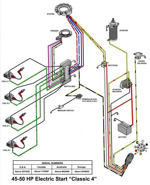 small resolution of mercury outboard wiring diagram
