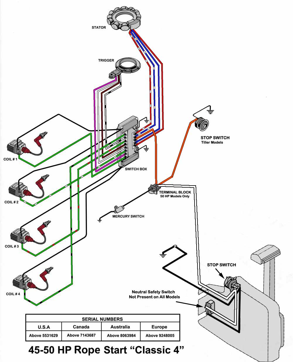 medium resolution of mercury 60 wiring diagram