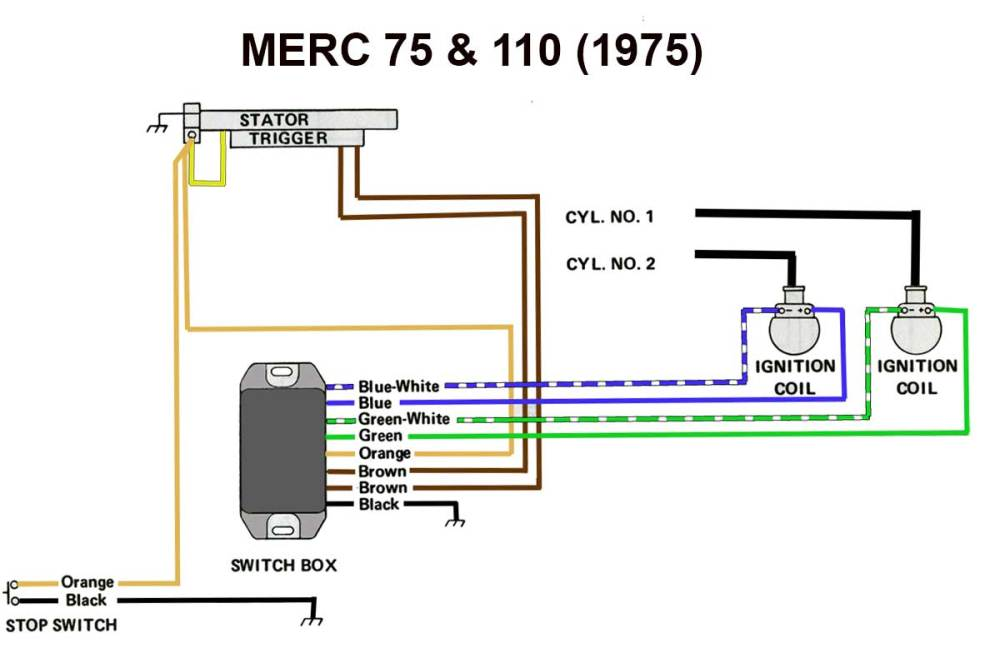 medium resolution of mercury switch wiring wiring diagram technicmercury switch wiring