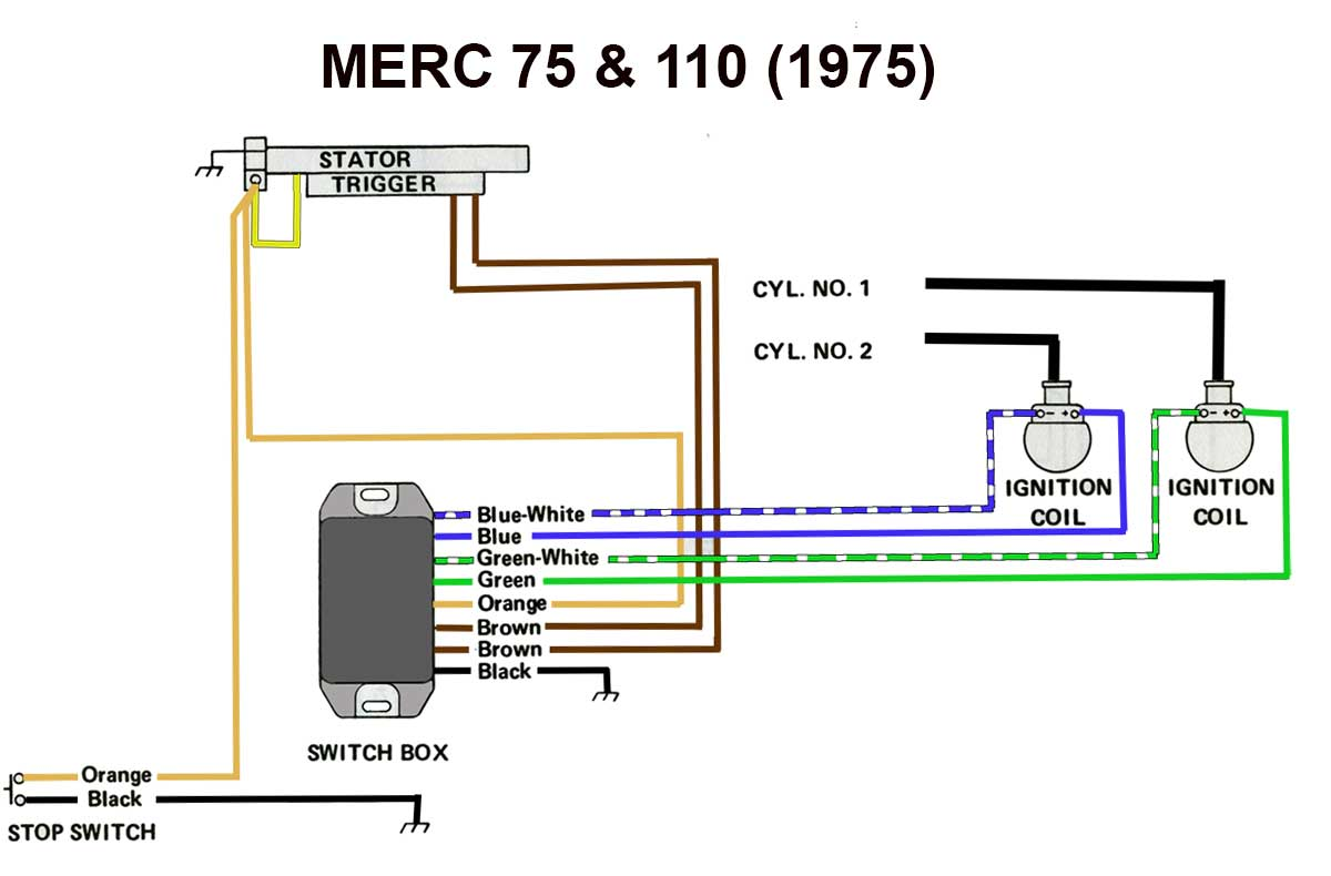 hight resolution of 1973 mercury outboard wiring diagram wiring library 90 hp mercury outboard parts 7 5 hp mercury outboard wiring diagram
