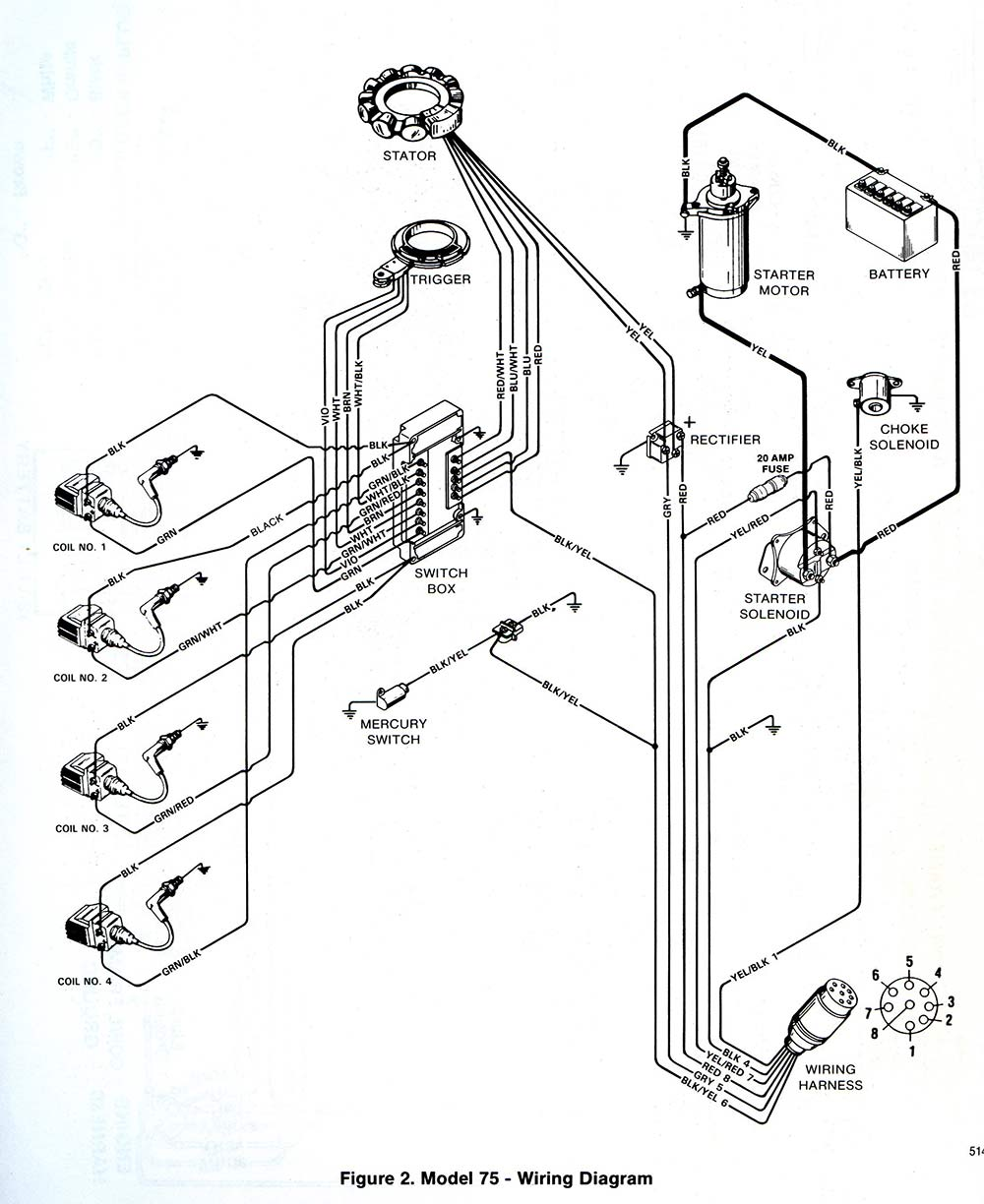 medium resolution of mercury outboard wiring diagrams mastertech marin 75 hp mercury outboard wiring diagram 75 mercury wiring diagram