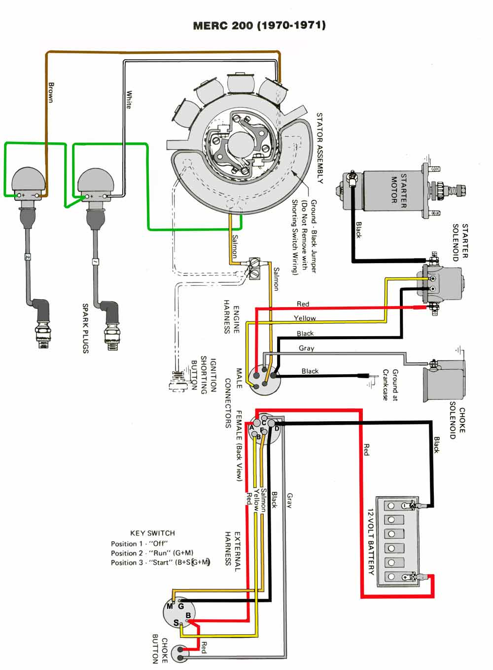 medium resolution of mercury outboard wiring diagrams mastertech marin 135 mercury outboard diagram internal external wiring image